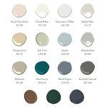 Benjamin Moore Color Trends 2019, a collection of 15 paint colors that can all w...