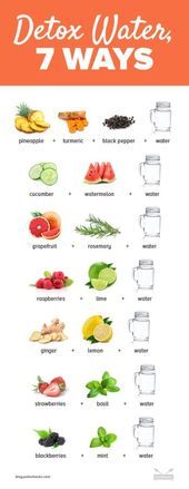 Infused Water Recipes for Radiant Skin #Integrated #recipes #straight …